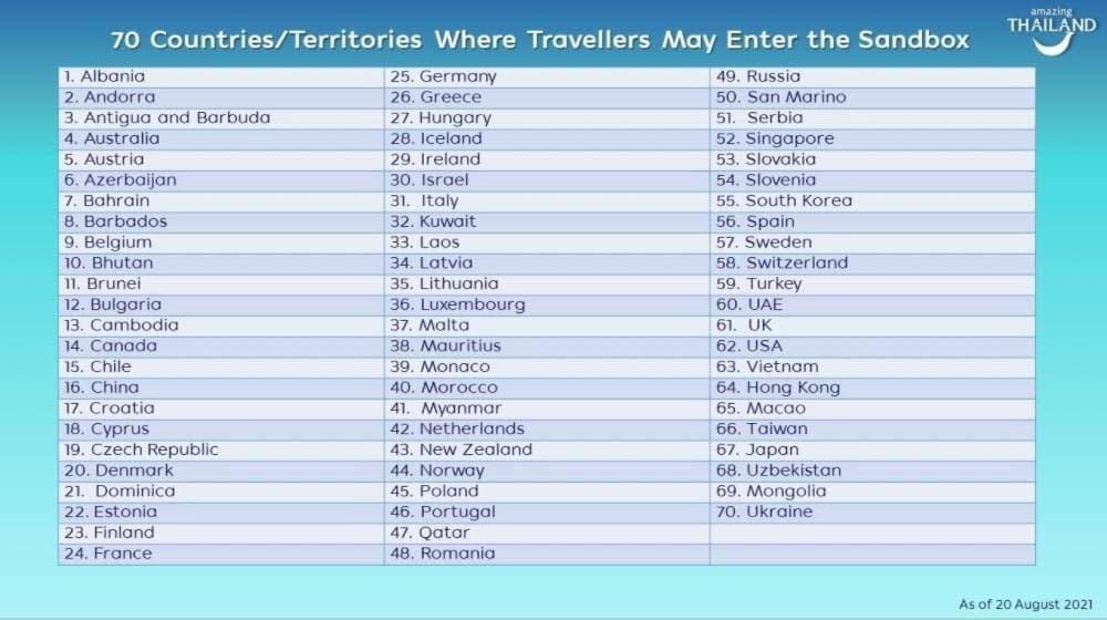 кому разрешен въезд в Таиланд